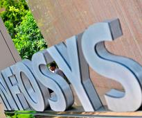 Infosys signs multi-million euro deal with Deutsche Bank