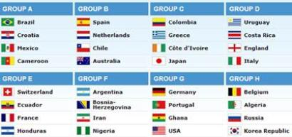FIFA 2014 World Cup: Spain, Netherlands drawn together