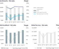 Nokia Networks revenue dips 5% to $3.62 billion in Q4