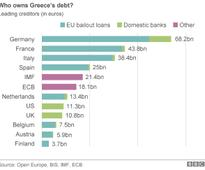 France pushes for Greek bailout deal