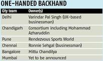 Azharuddin, Chandilya team owners in Champions League