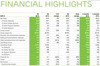 Ericsson Q3 revenue up 9%, operating income dips 7%