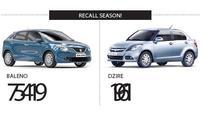 Maruti recalls Balenos, DZires to fix faulty airbag comp, fuel filter