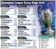 AIFF mulling I-League-ISL merger