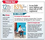 TRAI Seeks to Ring in Penalty for Call Drops