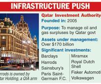 Pitch for Qatar FDI purse