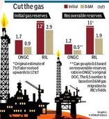 Gas reserves cut adds a new twist to Reliance Industries-ONGC dispute