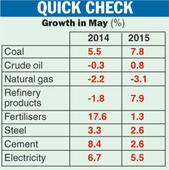 Core growth at 4.4% in May