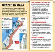 A prayer for Gaza: Indian Muslim worries about Israeli assault