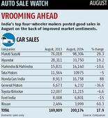 Auto sales zoom in Aug