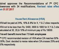 7th Pay Commission: 7 main takeaways from Cabinet decision on HRA, other allowances