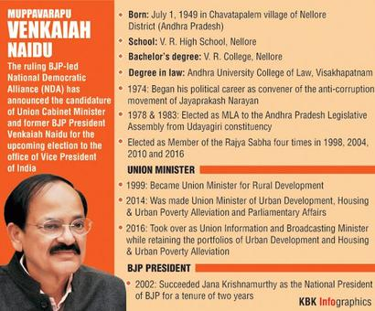 Naidu: From putting posters of Atal, Advani to VP candidate