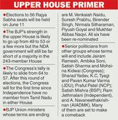 Rumblings in BJP over surprise RS snubs